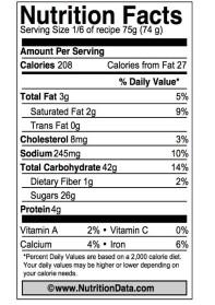 food label photo
